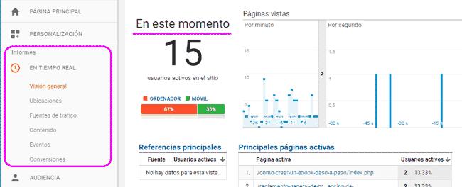 Vista En Tiempo Real de Google Analytics
